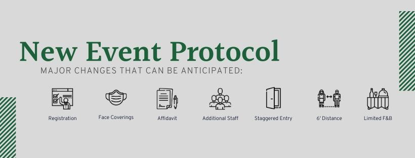 SafetyProtocol